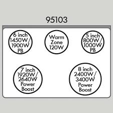 kenmore 95103. freestanding induction range; 022095103000 kenmore 95103 5.4 cu. ft. range 3