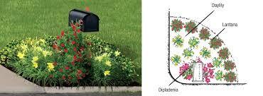 landscaping around mailbox post. Plants Around Mailbox Landscape Garden Post Landscaping