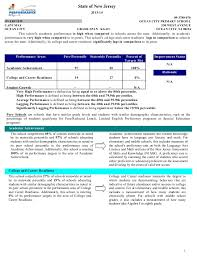 2013-14 School City Card Report Primary Ocean