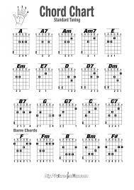 Precise Broken Chords Chart 7th Chords Guitar Chart Guitar