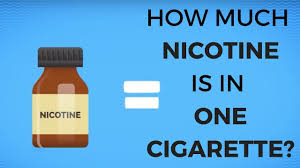 Cigarette Strength Chart Uk How Much Nicotine Is In One Cigarette