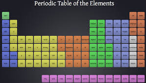 Cold Fusion Guy: HTML5: Periodic Table of the Elements