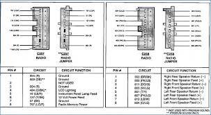 1994 f150 radio wiring diagram wiring center \u2022 98 Ford Explorer Stereo Wiring Diagram at Car Stereo Wiring Diagram 1994 Ford Explorer