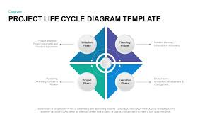 Life Cycle Chart Template Project Life Cycle Template For Powerpoint Presentation