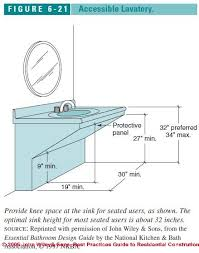standard bathroom sink base cabi dimensions: dimensions for installing a standard sized drop in sink and countertop with a recessed under counter knee area for roll up access