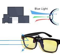 What Blue Light Blocking Glasses Best Blue Light Blocking Glasses Iristech