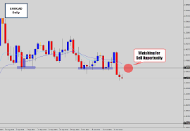 Forexpros Crude Forexpros Silver Price Chart Related
