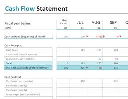 cash flow statements cash flow statement office templates