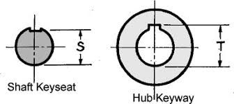 Imperial Keyway Chart Depth Values For Shaft Keyseats Hub Keyways