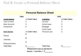 Personal Assets And Liabilities Statement Template Balance Sheet Assets Liabilities And Equity Assets Liabilities