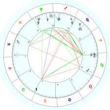 Interpret My Davison Chart Astrologers Community