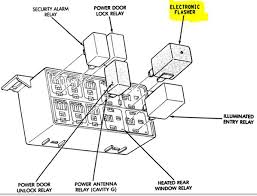buick skylark fuse box car wiring diagram download cancross co 1995 Jeep Wrangler Fuse Box 1997 buick skylark fuse box on 1997 images free download wiring buick skylark fuse box 1995 jeep grand cherokee relay location 1997 toyota corolla fuse box 1995 jeep wrangler fuse box diagram
