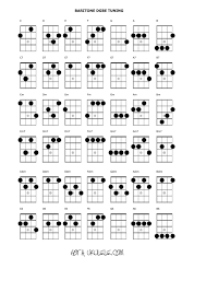 Chord Charts CHORD CHART And FRETBOARD PAGE 3
