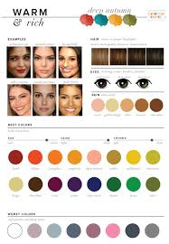 Seasonal Color Chart Best Worst Colors For Autumn Seasonal Color Analysis