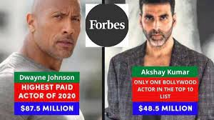the highest paid actors of 2020