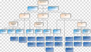 Organizational Structure Png Clipart Images Free Download
