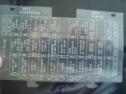 acura integra under dash fuse box just wiring diagram
