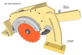 circular saw table mount. circular saw mount table d