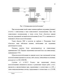 Декан НН Отчет по производственно экономической практике ООО  Страница 14 Отчет по производственно экономической практике