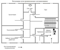 Диплом Проект защиты информации с разработкой системы  Диплом Комплексная система безопасности объекта защиты