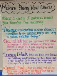 Making Strong Word Choices In Narrative Writing Narrative