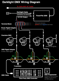 dmx decoder wiring diagram 6 pin auto electrical wiring diagram lor dmx wiring diagram dmx lighting diagram wiring diagram