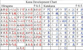 Mother Kanji Wiki Japanese School Amino