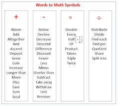words to math symbols