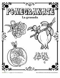 467efd46cd376607dfc2f3686ac52a38 worksheets for kindergarten spanish worksheets 128 best images about learning spanish on pinterest coloring on la ropa worksheet