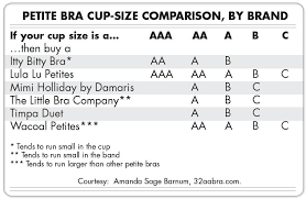 70 Memorable Breast Size Comparison Chart Pictures