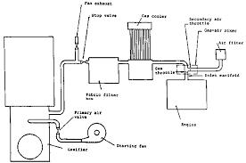 farmall super c wiring diagram images wiring diagram furthermore ford ignition wiring diagram on farmall