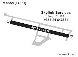 Lcph Paphos International Pafos General Airport Information