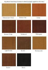 Semco Teak Sealer Color Chart Semco Fabric Paint Instructions