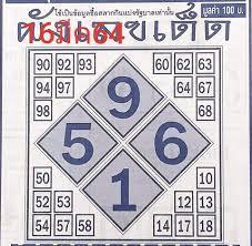 ผังเลขเด็ด 16/3/64 - เลขเด็ดสยามลอตโต้