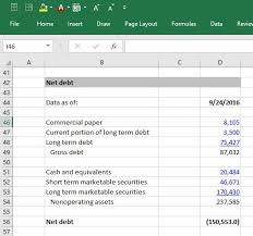 Dcf Valuation Example Dcf Model Training 6 Steps To Building A Dcf Model In Excel