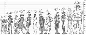 Height Chart Pictures Height Chart Of My Characters Imgur