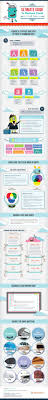 images about jobby job job teaching resume ultimate guide to business cards infographic