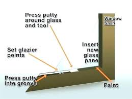 double pane replacement glass window purchase glazed door cost replace aluminum frame patio