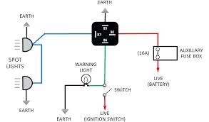 free wiring diagrams for cars plus car spotlight wiring diagram free wiring diagram for pioneer car stereo free wiring diagrams for cars plus car spotlight wiring diagram free wiring diagrams wiring diagram free