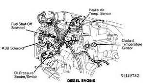 similiar 5 9 cummins motor schematic keywords diagram as well dodge cummins 5 9 engine diagram together fuel