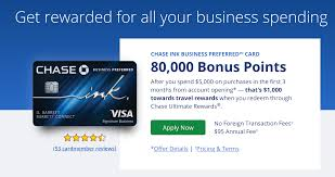 Applying For Business Credit How To Apply For Business Credit Cards Credit Card Insider