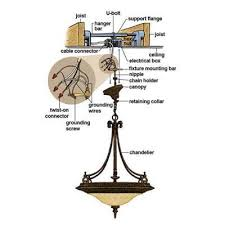 how to install a stylish chandelier with regard to contemporary household chandelier fixture parts remodel