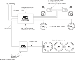 wiring diagram car amps the wiring diagram 2 channel car amp wiring diagram nodasystech wiring diagram