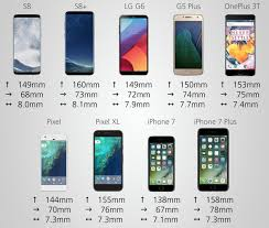 samsung galaxy smartphones. in this crop of flagships, the most petite device is iphone 7, while 7 plus and samsung galaxy s8+ are largest. we\u0027d consider everything smartphones
