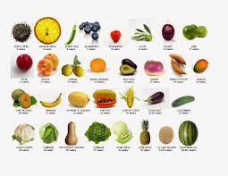 Fruit Comparison Chart Pregnancy Fruit Weeks Fruit And Veggie Chart Veggie Chart