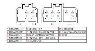 2005 nissan sentra wiring diagram efcaviation com 2001 nissan sentra stereo installation at Nissan Sentra 2001 Radio Wiring Diagrams