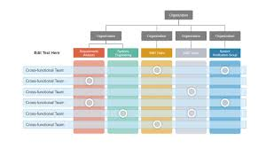 Structure Chart In Software Engineering Ppt Cross Functional Org Chart Toolkit For Powerpoint