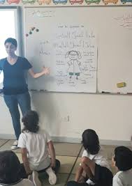 What Do Scientists Do Anchor Chart Nicole Ashwin Nicole_uascoach Twitter Profile And