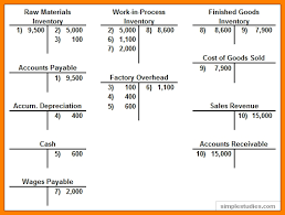 T Chart Accounting Example 12 T Accounts Examples Phoenix Officeaz