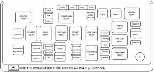 2009 chevrolet aveo engine compartment fuse box diagram circuit 2009 chevrolet aveo engine compartment fuse box diagram
